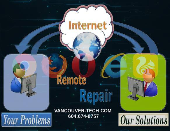 ComputerCPR providesvirus removalsupport to commercial and residential customers. Once yourcomputeror smartphone has been exposed to a maliciousvirus, it may produce a barrage of pop-ups ads, turn sluggish or crash, and delete data Geek Squad professional remove harmfulcomputer virusesand ... We can alsofixoperating system issues, including start-up errors and blue screens. Services. /.Virus&Malware Removal.repair-shop-malware-removal... If this sounds like you then yourcomputermay be infected withmalwareorviruses. RepairKitchener offers powerfulvirus removal servicesto rid yourcomputerof harmfulmalware, ransomware, extortion ware, and other virusthreats.Computer CPR recovery provides virus removal support to commercial and residential customers. Once your computer or smartphone has been exposed to a malicious virus, it may produce a barrage of pop-ups ads, turn sluggish or crash, and delete dataServices. /. Virus & Malware Removal. repair-shop-malware-removal ... If this sounds like you then your computer may be infected with malware or viruses.Repair Kitchener offers powerful virus removal services to rid your computer of harmful malware, ransomware, extortion ware, and other virus threats .computer repair near melaptop repair near me computer repair in markham pc and mac repair vancouver kelowna bc computer Calgary repair markham bc ontariol aptop repair richmond hillmac pc repair depot markham on computer tech near me IT SupportServicesfor the Markham Business Community and in home ... Technicians in andaroundMarkham. ... Go back to our ITService Near Me page antivirus software
