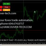 Code MT4 Forex Trading Robot, Expert Advisor (EA, mql, mql4 What you get with this Offer I will use my mql4 coding knowledge to convert any strategy to an automated trading system for MT4 so that you can trade the forex market automatically (based on your strategy). I will transform your trading strategy into an automated Forex EA (Expert Advisor) Robot... Notifications can be pushed on phone emails or simple on system alert. You may also share your strategy for back-testing or further research and development. The offer is limited to one standard EA with the maximum number of 3 indicators for signals. Get more with Offer Add-ons I CAN BACK-TEST YOUR EA FOR ONE PAIR Additional 3 working days +$150 I CAN ADD MORE FILTERS (INDICATORS) Additional 3 working days +$50 I CAN DELIVER ALL WORK IN 1 WORKING DAY CANADA