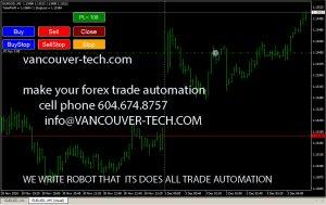 Code MT4 Forex Trading Robot, Expert Advisor (EA, mql, mql4)